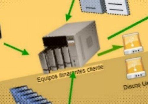 DotCom Presenta D.A.R.I.S. sistema de Backups infalibles
